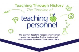 Teaching Personnel Recruitment